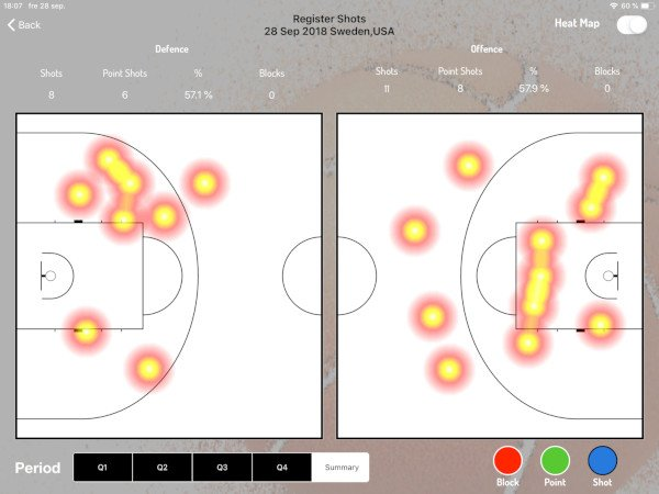 Basketball_heatmap_web